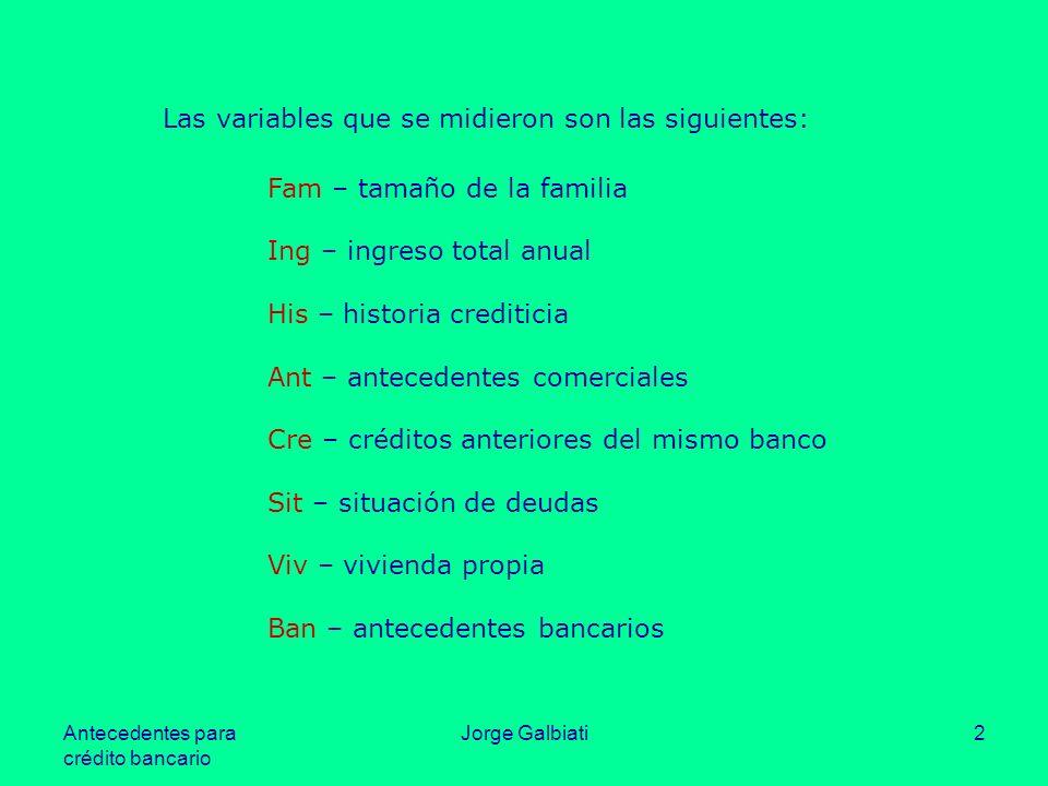 Antecedentes para crédito bancario Jorge Galbiati2 Las variables que se midieron son las siguientes: Fam – tamaño de la familia Ing – ingreso total an