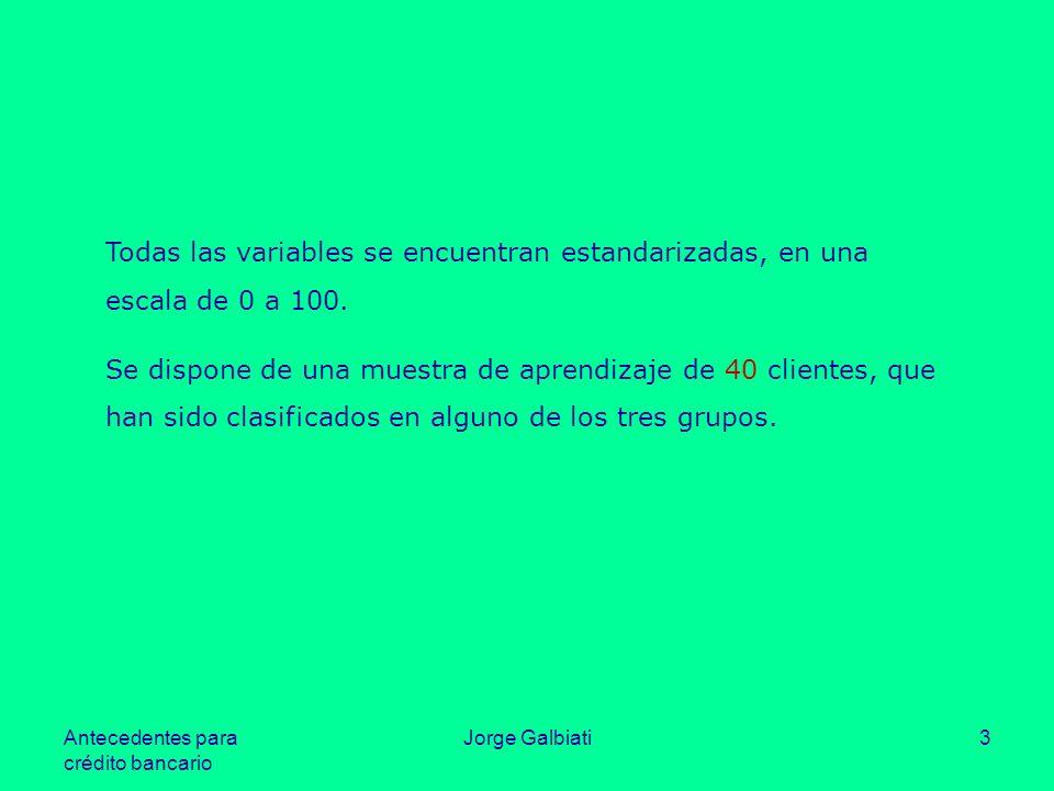 Antecedentes para crédito bancario Jorge Galbiati3 Todas las variables se encuentran estandarizadas, en una escala de 0 a 100. Se dispone de una muest
