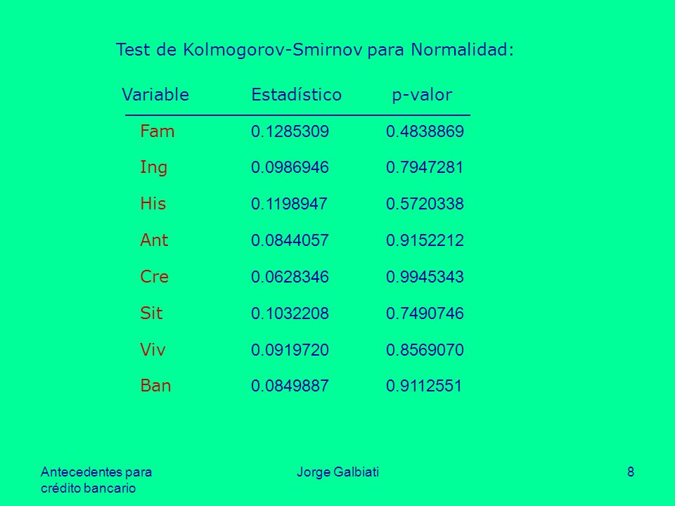 Antecedentes para crédito bancario Jorge Galbiati8 Test de Kolmogorov-Smirnov para Normalidad: Variable Estadístico p-valor Fam 0.1285309 0.4838869 In