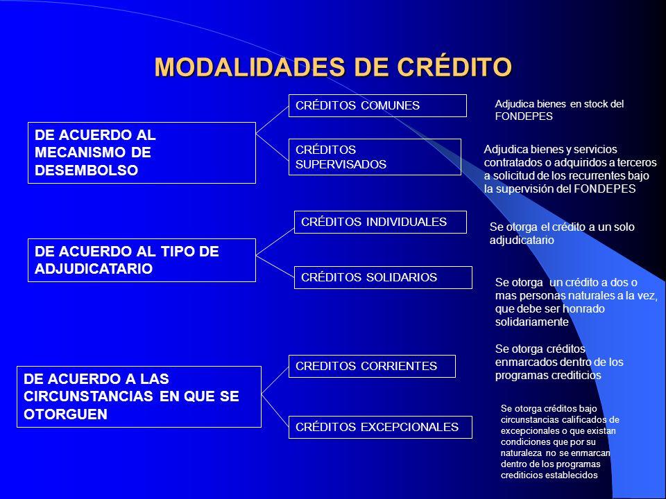 MODALIDAD GENERAL DE CRÉDITOS CRÉDITOS REGULARES CRÉDITOS DE MENOR CUANTÍA CRÉDITOS CON PAGO EN UNA SOLA ARMADA