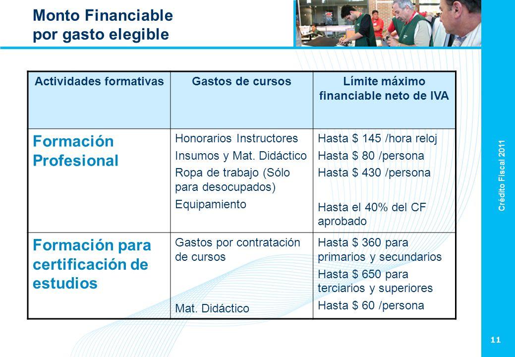 Crédito Fiscal 2011 11 Monto Financiable por gasto elegible Actividades formativasGastos de cursosLímite máximo financiable neto de IVA Formación Profesional Honorarios Instructores Insumos y Mat.