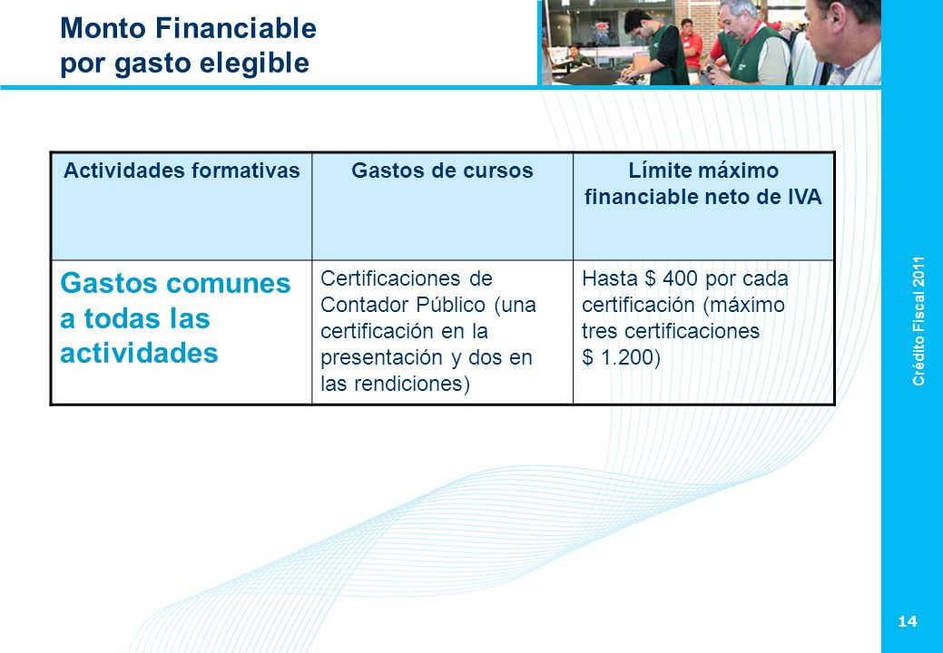 Crédito Fiscal 2011 14 Monto Financiable por gasto elegible Actividades formativasGastos de cursosLímite máximo financiable neto de IVA Gastos comunes
