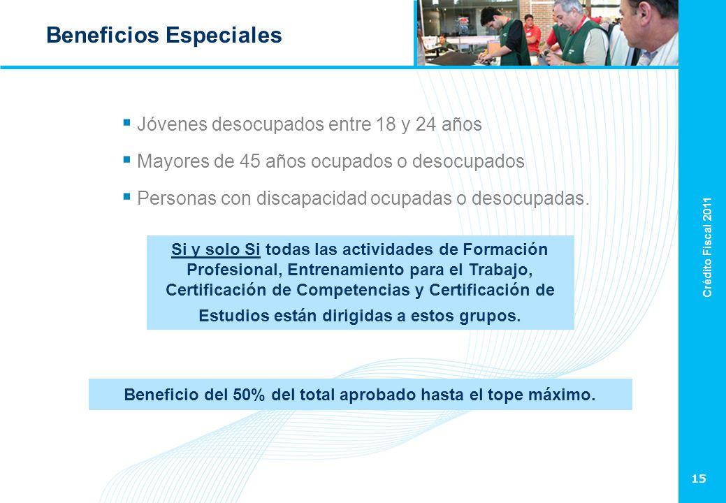 Crédito Fiscal 2011 15 Beneficios Especiales Jóvenes desocupados entre 18 y 24 años Mayores de 45 años ocupados o desocupados Personas con discapacidad ocupadas o desocupadas.