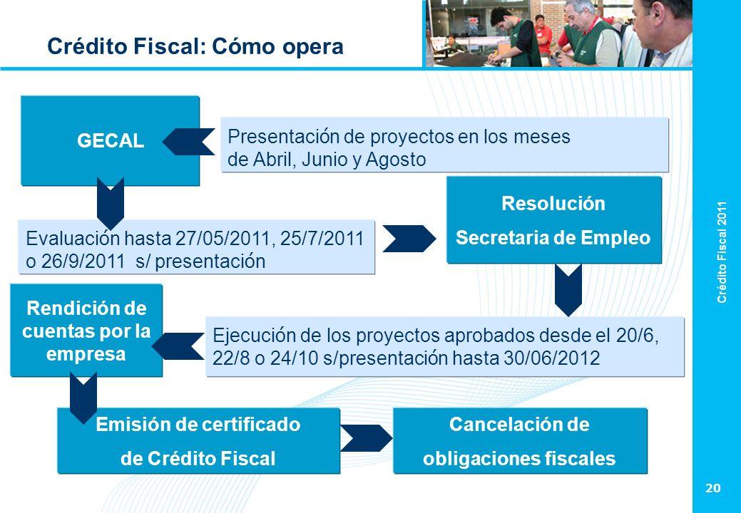 Crédito Fiscal 2011 20 Crédito Fiscal: Cómo opera Presentaci ó n de proyectos en los meses de Abril, Junio y Agosto GECAL Evaluaci ó n hasta 27/05/201
