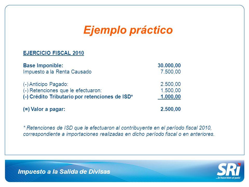 Ejemplo práctico EJERCICIO FISCAL 2010 Base Imponible:30.000,00 Impuesto a la Renta Causado 7.500,00 (-) Anticipo Pagado: 2.500,00 (-) Retenciones que
