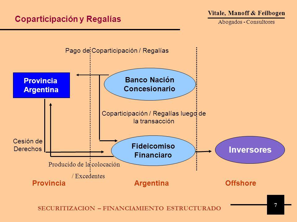 7 Vitale, Manoff & Feilbogen Abogados - Consultores SECURITIZACION – FINANCIAMIENTO ESTRUCTURADO Provincia Argentina Banco Nación Concesionario Cesión