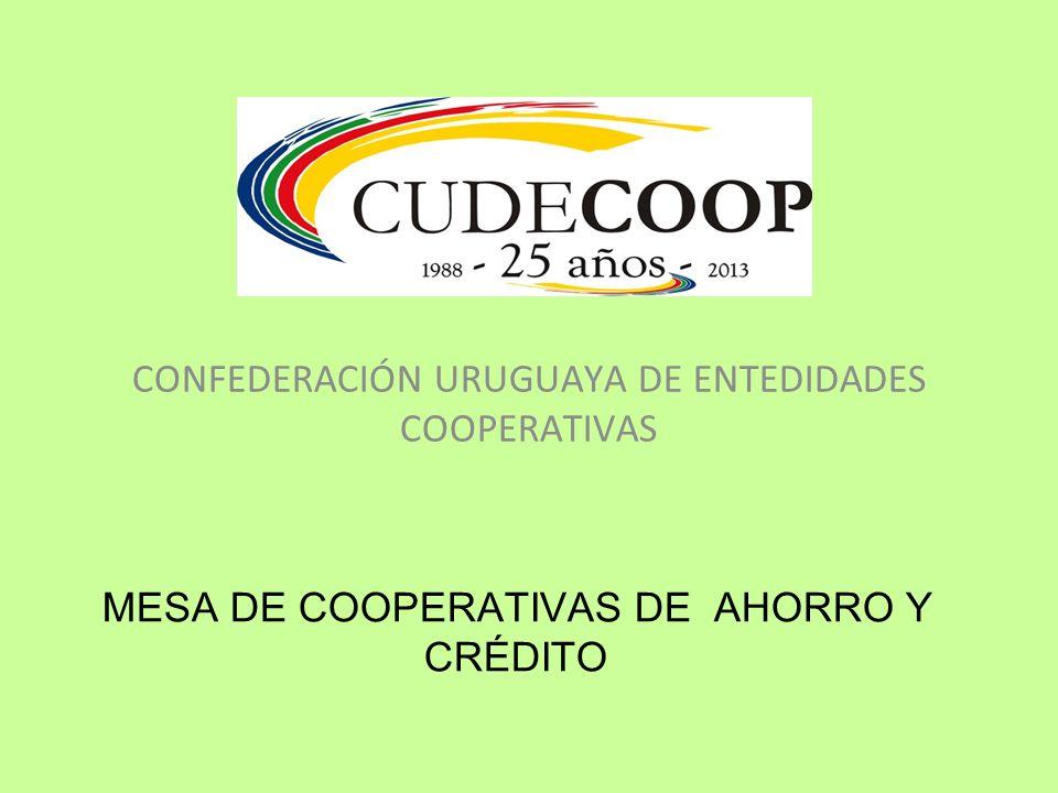 CONFEDERACIÓN URUGUAYA DE ENTEDIDADES COOPERATIVAS MESA DE COOPERATIVAS DE AHORRO Y CRÉDITO