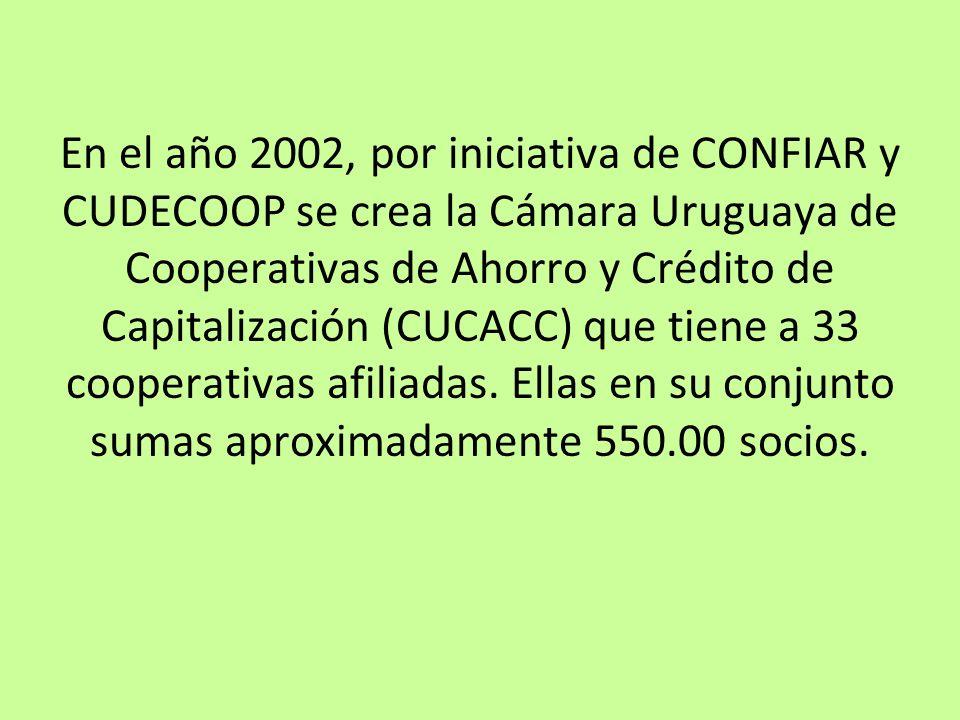 En el año 2002, por iniciativa de CONFIAR y CUDECOOP se crea la Cámara Uruguaya de Cooperativas de Ahorro y Crédito de Capitalización (CUCACC) que tiene a 33 cooperativas afiliadas.