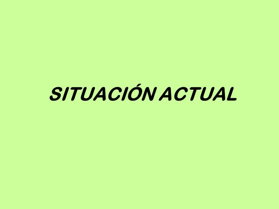 SITUACIÓN ACTUAL