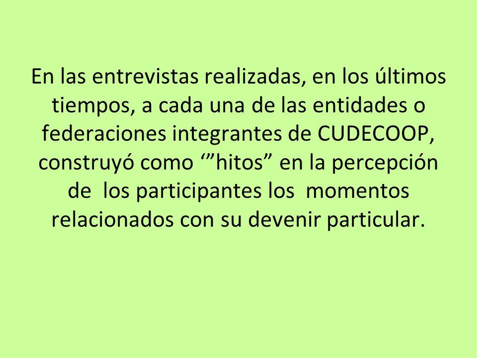 En las entrevistas realizadas, en los últimos tiempos, a cada una de las entidades o federaciones integrantes de CUDECOOP, construyó como hitos en la percepción de los participantes los momentos relacionados con su devenir particular.