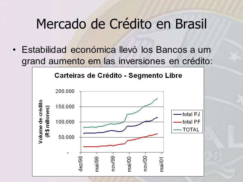 Mercado de Crédito en Brasil Estabilidad económica llevó los Bancos a um grand aumento em las inversiones en crédito: