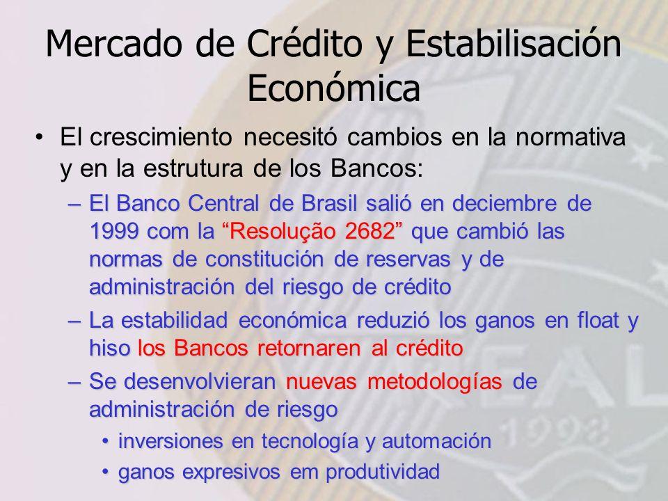 Mercado de Crédito y Estabilisación Económica El crescimiento necesitó cambios en la normativa y en la estrutura de los Bancos: –El Banco Central de Brasil salió en deciembre de 1999 com la Resolução 2682 que cambió las normas de constitución de reservas y de administración del riesgo de crédito –La estabilidad económica reduzió los ganos en float y hiso los Bancos retornaren al crédito –Se desenvolvieran nuevas metodologías de administración de riesgo inversiones en tecnología y automacióninversiones en tecnología y automación ganos expresivos em produtividadganos expresivos em produtividad