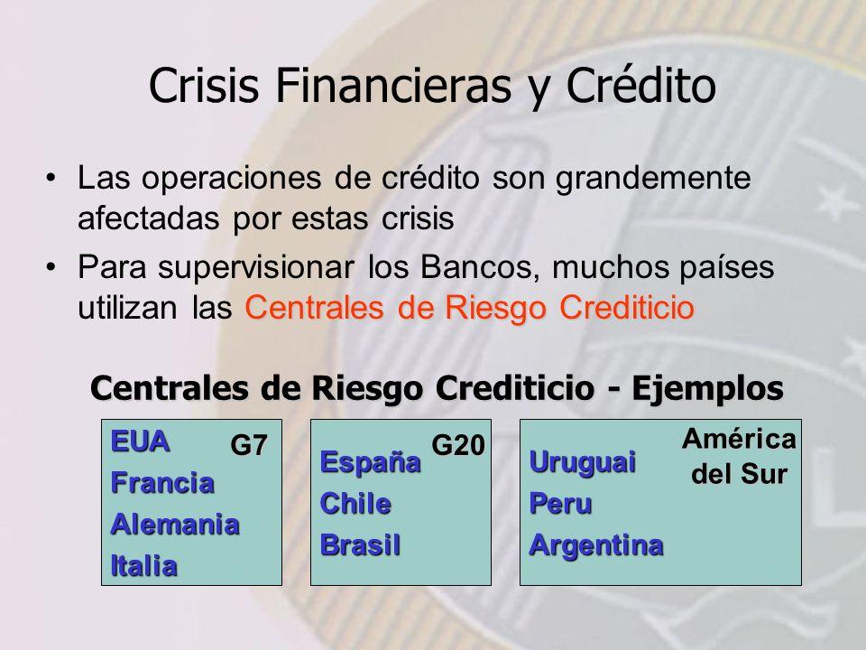 Crisis Financieras y Crédito Las operaciones de crédito son grandemente afectadas por estas crisis Centrales de Riesgo CrediticioPara supervisionar los Bancos, muchos países utilizan las Centrales de Riesgo Crediticio EUAFranciaAlemaniaItalia G7 EspañaChileBrasil G20 UruguaiPeruArgentina América del Sur Centrales de Riesgo Crediticio - Ejemplos