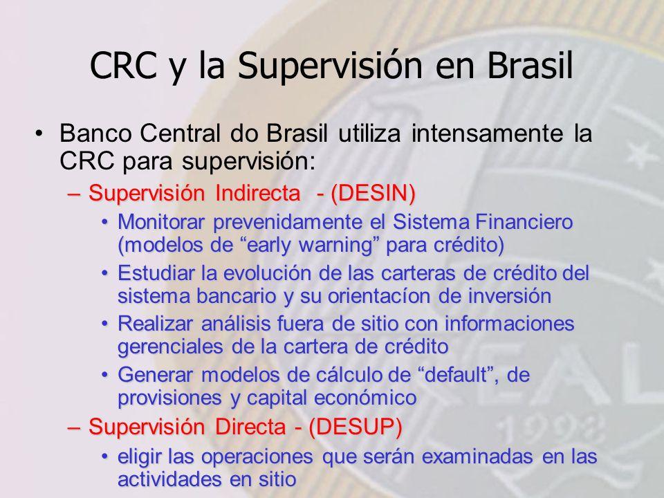 CRC y la Supervisión en Brasil Banco Central do Brasil utiliza intensamente la CRC para supervisión: –Supervisión Indirecta - (DESIN) Monitorar prevenidamente el Sistema Financiero (modelos de early warning para crédito)Monitorar prevenidamente el Sistema Financiero (modelos de early warning para crédito) Estudiar la evolución de las carteras de crédito del sistema bancario y su orientacíon de inversiónEstudiar la evolución de las carteras de crédito del sistema bancario y su orientacíon de inversión Realizar análisis fuera de sitio con informaciones gerenciales de la cartera de créditoRealizar análisis fuera de sitio con informaciones gerenciales de la cartera de crédito Generar modelos de cálculo de default, de provisiones y capital económicoGenerar modelos de cálculo de default, de provisiones y capital económico –Supervisión Directa - (DESUP) eligir las operaciones que serán examinadas en las actividades en sitioeligir las operaciones que serán examinadas en las actividades en sitio