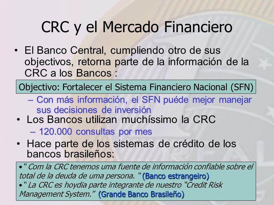 CRC y el Mercado Financiero El Banco Central, cumpliendo otro de sus objectivos, retorna parte de la información de la CRC a los Bancos : Objectivo: Fortalecer el Sistema Financiero Nacional (SFN) –Con más información, el SFN puéde mejor manejar sus decisiones de inversión Los Bancos utilizan muchíssimo la CRC –120.000 consultas por mes Hace parte de los sistemas de crédito de los bancos brasileños: Com la CRC tenemos uma fuente de información confiable sobre el (Banco estrangeiro) total de la deuda de uma persona.