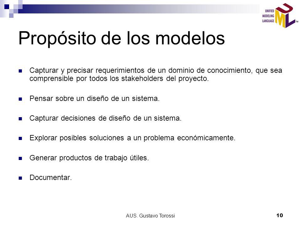 AUS. Gustavo Torossi10 Propósito de los modelos Capturar y precisar requerimientos de un dominio de conocimiento, que sea comprensible por todos los s