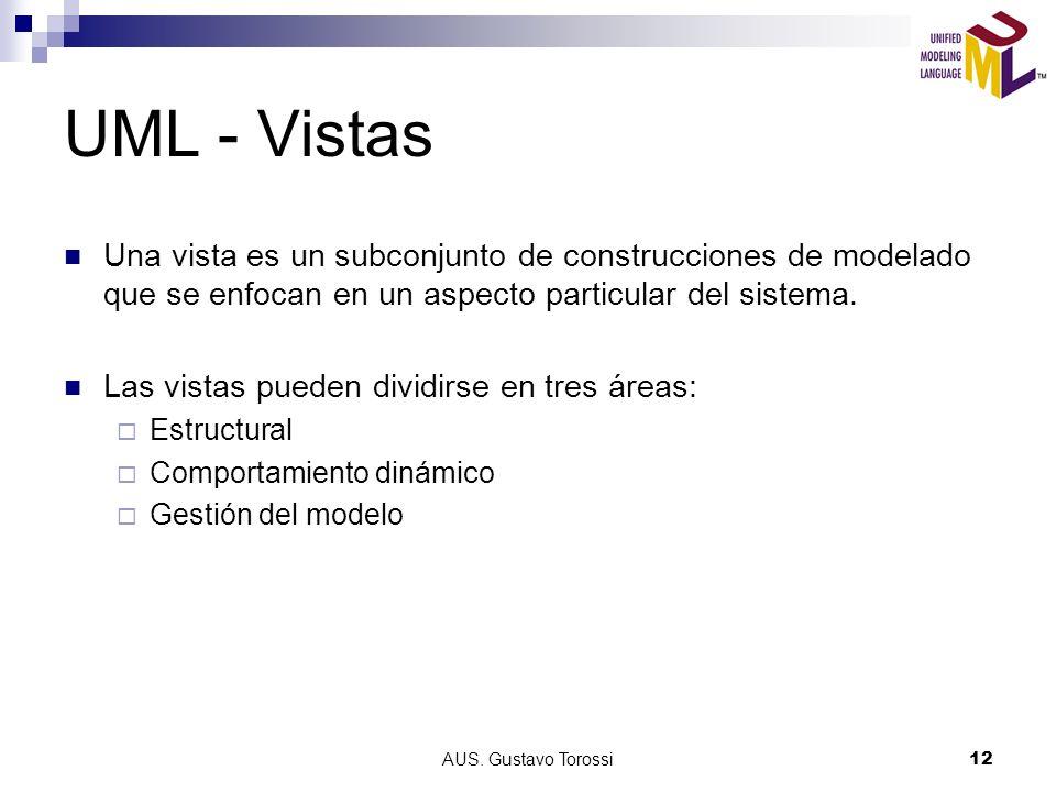 AUS. Gustavo Torossi12 UML - Vistas Una vista es un subconjunto de construcciones de modelado que se enfocan en un aspecto particular del sistema. Las