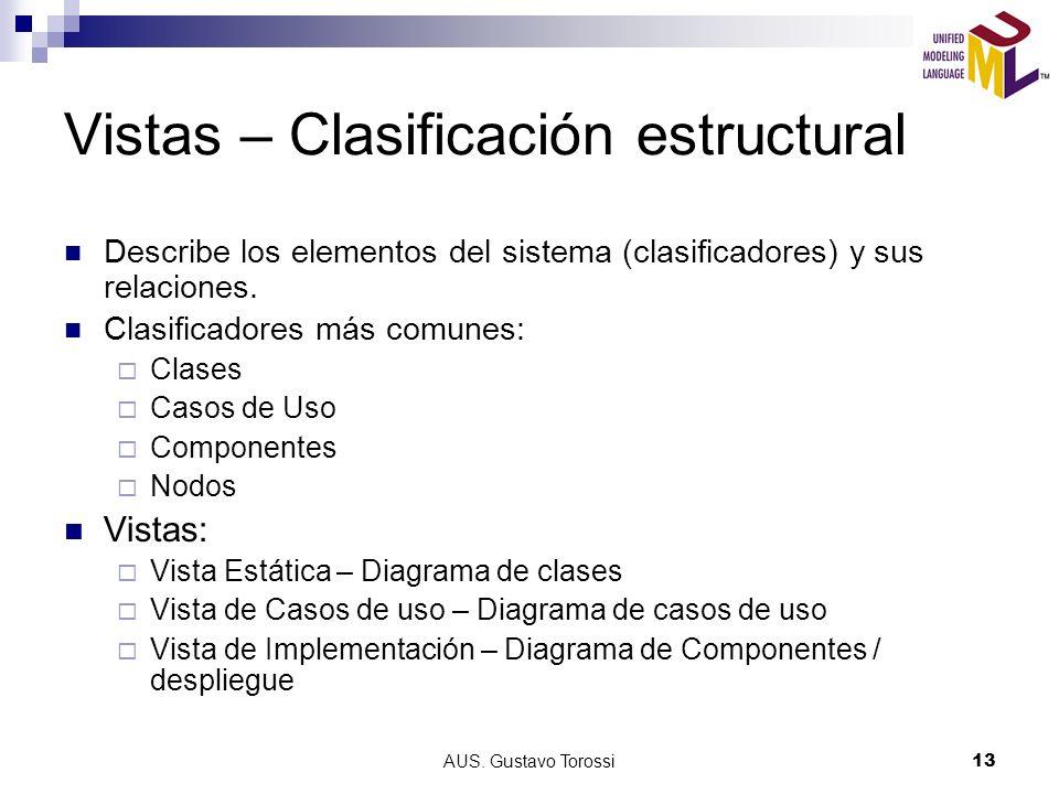 AUS. Gustavo Torossi13 Vistas – Clasificación estructural Describe los elementos del sistema (clasificadores) y sus relaciones. Clasificadores más com