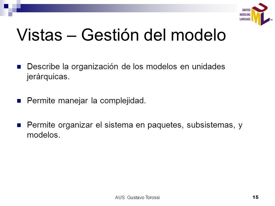 AUS. Gustavo Torossi15 Vistas – Gestión del modelo Describe la organización de los modelos en unidades jerárquicas. Permite manejar la complejidad. Pe