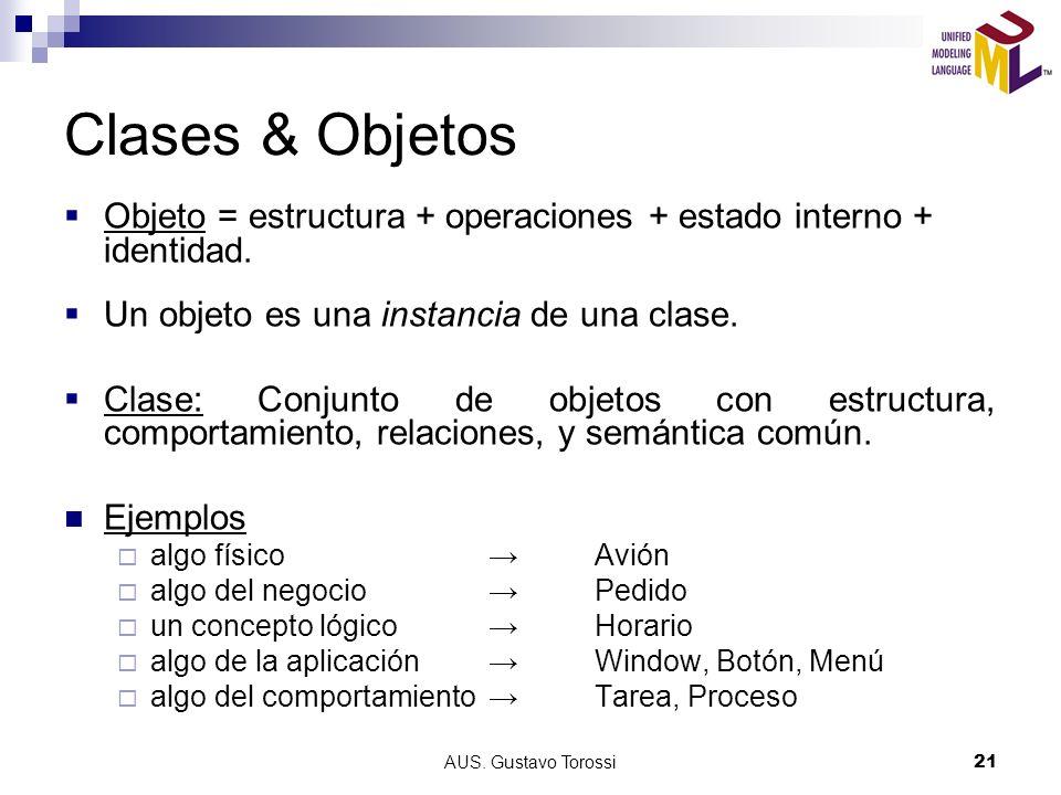 AUS. Gustavo Torossi21 Clases & Objetos Objeto = estructura + operaciones + estado interno + identidad. Un objeto es una instancia de una clase. Clase