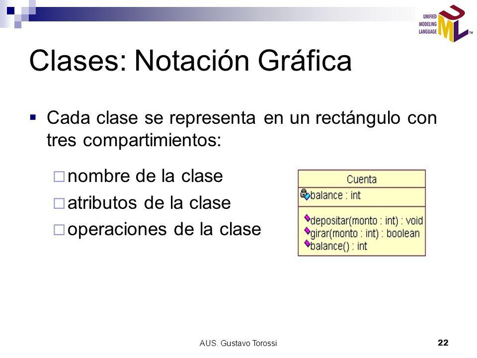 AUS. Gustavo Torossi22 Clases: Notación Gráfica Cada clase se representa en un rectángulo con tres compartimientos: nombre de la clase atributos de la