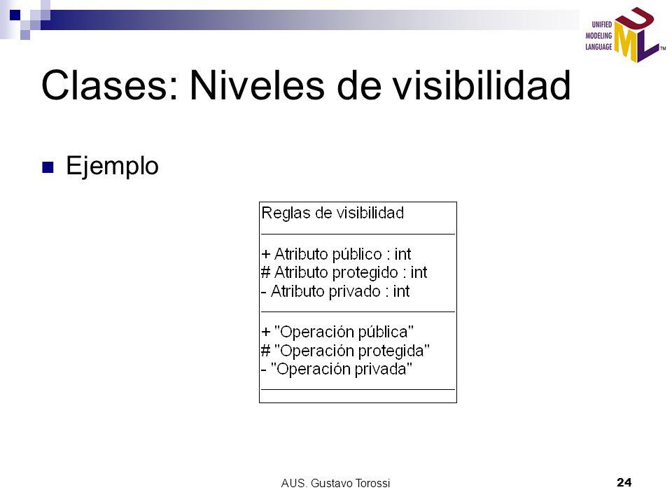 AUS. Gustavo Torossi24 Clases: Niveles de visibilidad Ejemplo