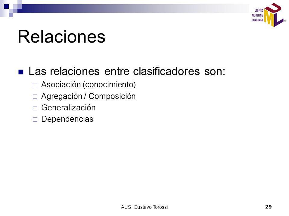 AUS. Gustavo Torossi29 Relaciones Las relaciones entre clasificadores son: Asociación (conocimiento) Agregación / Composición Generalización Dependenc