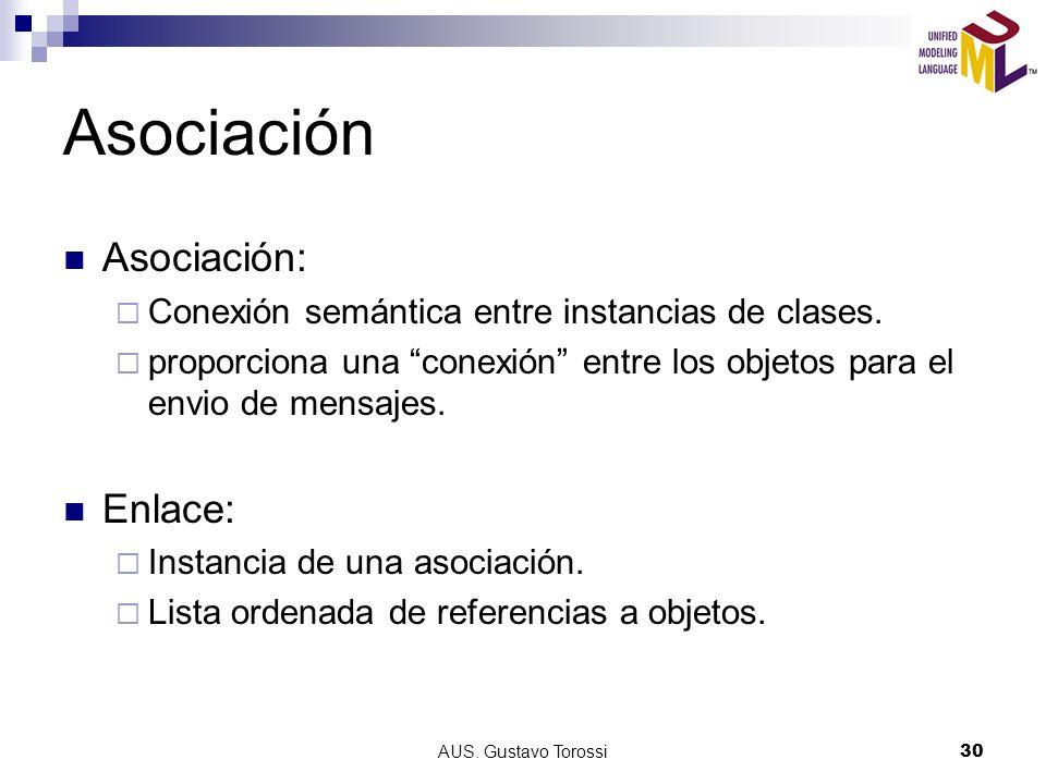 AUS.Gustavo Torossi30 Asociación Asociación: Conexión semántica entre instancias de clases.