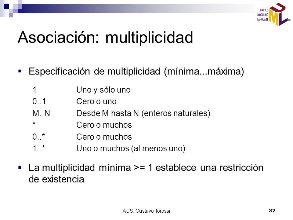 AUS. Gustavo Torossi32 Asociación: multiplicidad Especificación de multiplicidad (mínima...máxima) 1Uno y sólo uno 0..1Cero o uno M..NDesde M hasta N