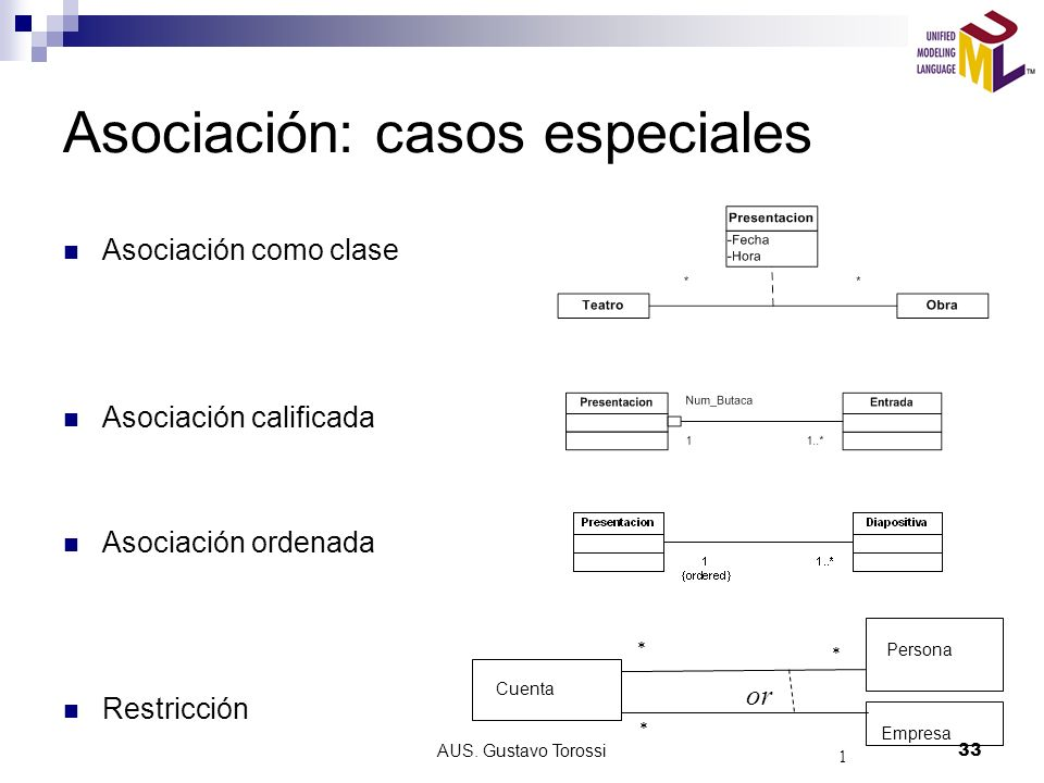 AUS. Gustavo Torossi33 Asociación: casos especiales Asociación como clase Asociación calificada Asociación ordenada Restricción Cuenta Persona 1 * or