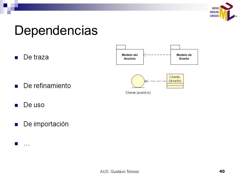 AUS. Gustavo Torossi40 Dependencias De traza De refinamiento De uso De importación …