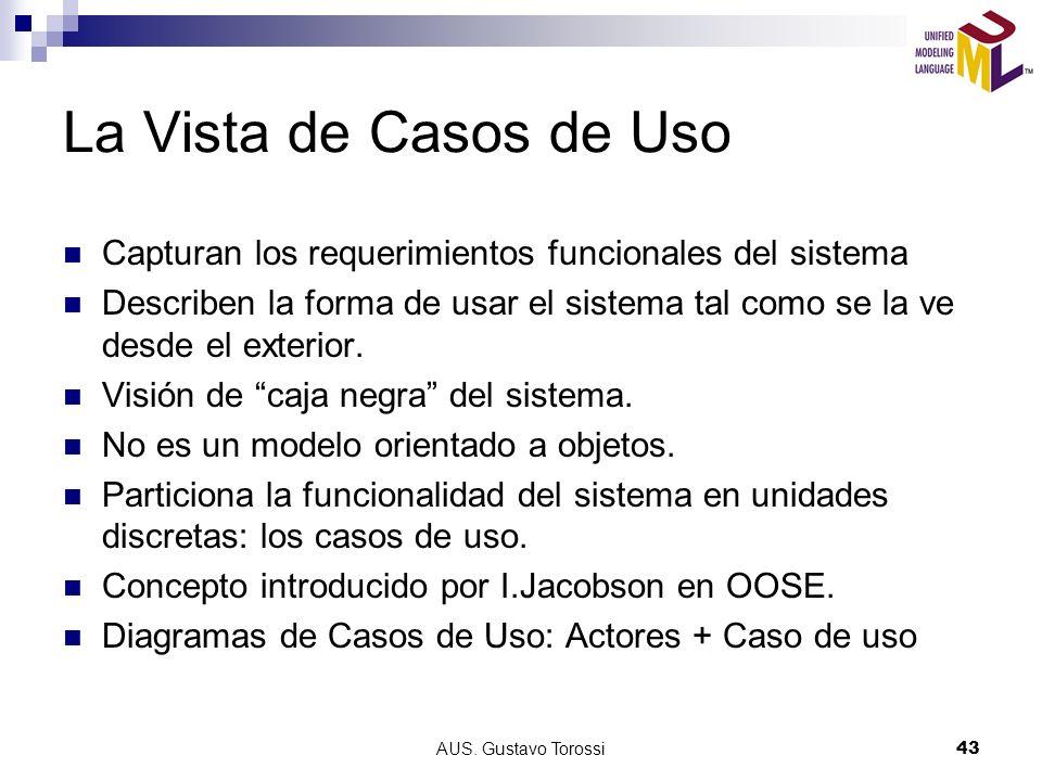AUS. Gustavo Torossi43 La Vista de Casos de Uso Capturan los requerimientos funcionales del sistema Describen la forma de usar el sistema tal como se
