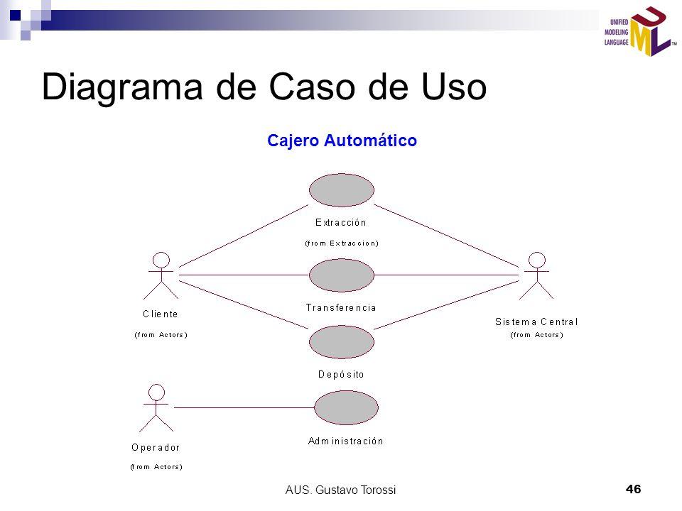 AUS. Gustavo Torossi46 Diagrama de Caso de Uso Cajero Automático