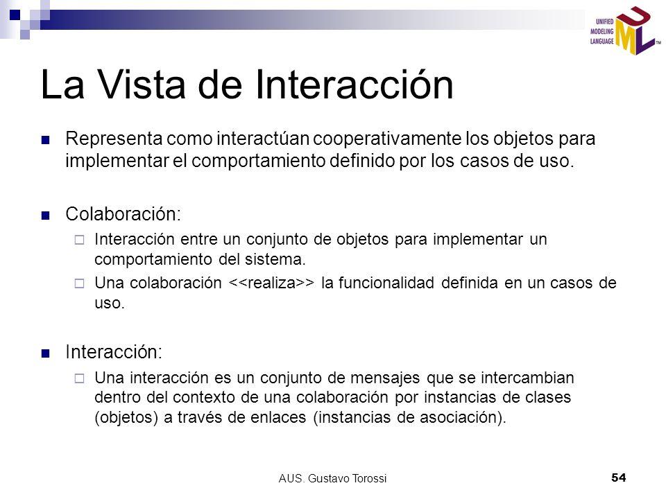 AUS. Gustavo Torossi54 La Vista de Interacción Representa como interactúan cooperativamente los objetos para implementar el comportamiento definido po