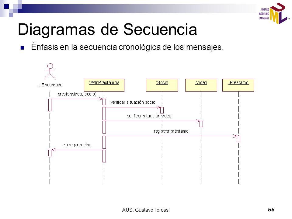 AUS. Gustavo Torossi55 Diagramas de Secuencia Énfasis en la secuencia cronológica de los mensajes.