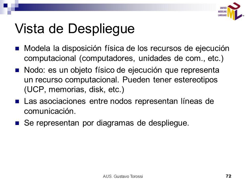 AUS. Gustavo Torossi72 Vista de Despliegue Modela la disposición física de los recursos de ejecución computacional (computadores, unidades de com., et