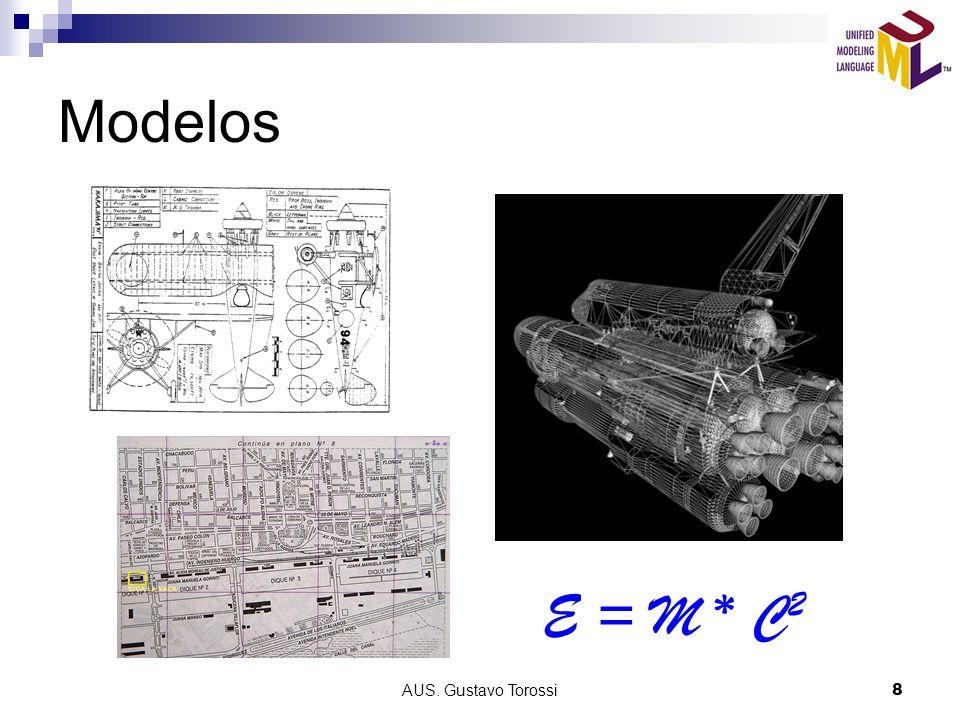 AUS.Gustavo Torossi19 La Vista Estática Propósito: Captura la estructura de los objetos.