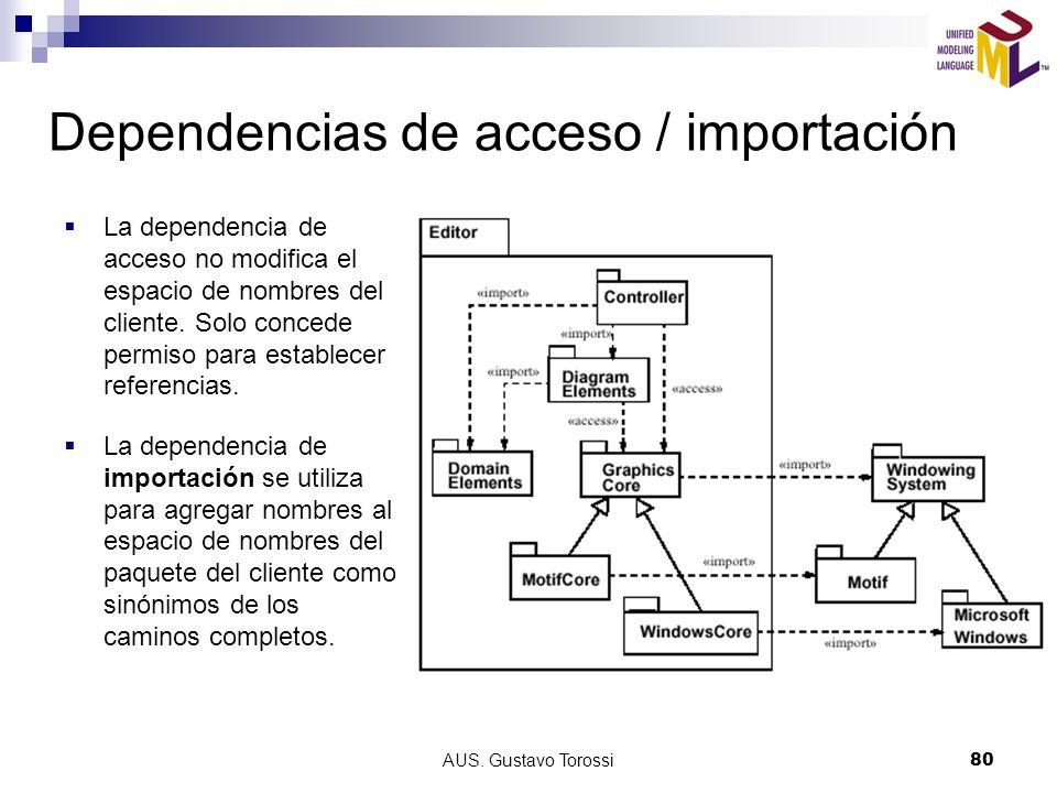 AUS. Gustavo Torossi80 Dependencias de acceso / importación La dependencia de acceso no modifica el espacio de nombres del cliente. Solo concede permi