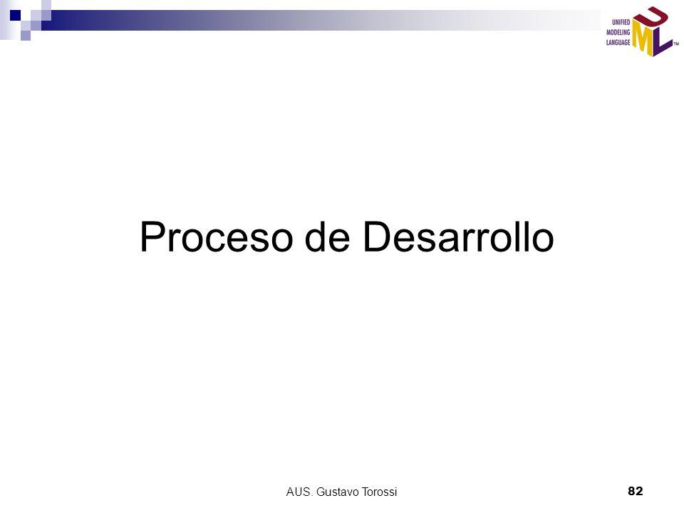 AUS. Gustavo Torossi82 Proceso de Desarrollo