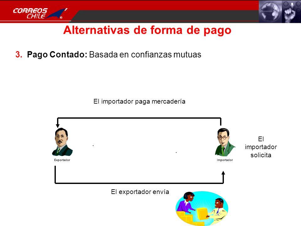 Alternativas de forma de pago ExportadorImportador 3. Pago Contado: Basada en confianzas mutuas El importador solicita El exportador envía El importad