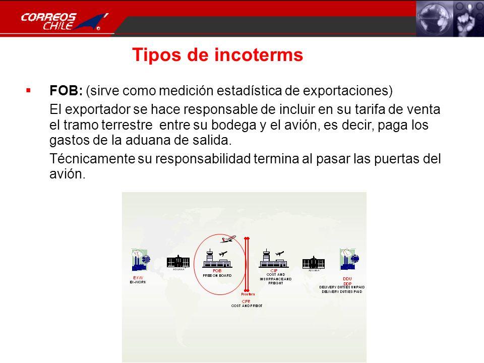 Tipos de incoterms FOB: (sirve como medición estadística de exportaciones) El exportador se hace responsable de incluir en su tarifa de venta el tramo