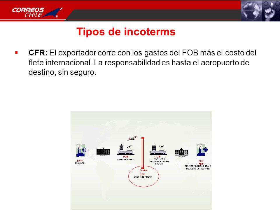 Tipos de incoterms CFR: El exportador corre con los gastos del FOB más el costo del flete internacional. La responsabilidad es hasta el aeropuerto de