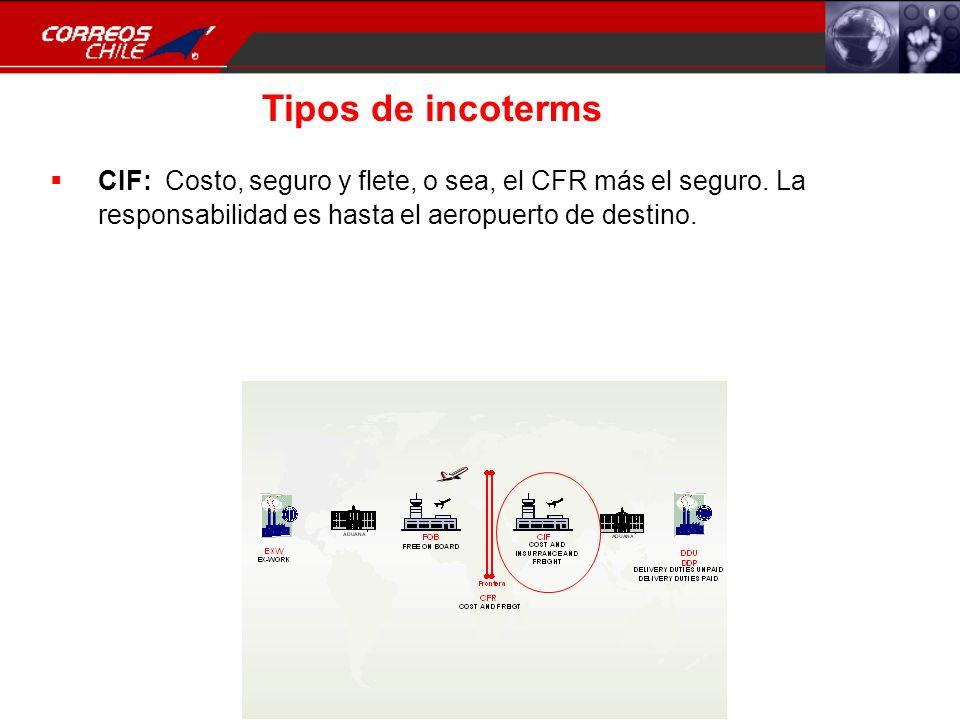 Tipos de incoterms CIF: Costo, seguro y flete, o sea, el CFR más el seguro. La responsabilidad es hasta el aeropuerto de destino.