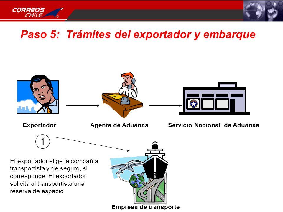 Paso 5: Trámites del exportador y embarque ExportadorAgente de AduanasServicio Nacional de Aduanas 1 El exportador elige la compañía transportista y d