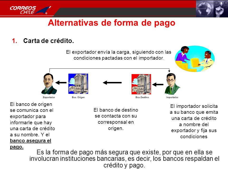 Alternativas de forma de pago 1.Carta de crédito. ExportadorBco.OrigenImportadorBco.Destino Es la forma de pago más segura que existe, por que en ella