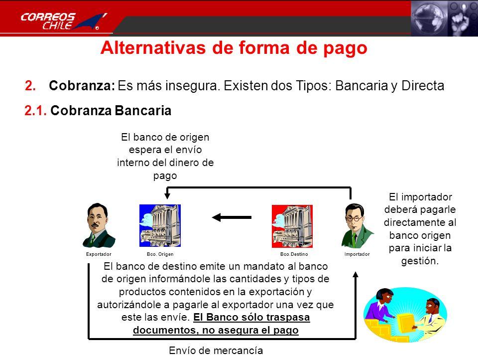 Alternativas de forma de pago 2.Cobranza: Es más insegura. Existen dos Tipos: Bancaria y Directa ExportadorBco.OrigenImportadorBco.Destino El banco de