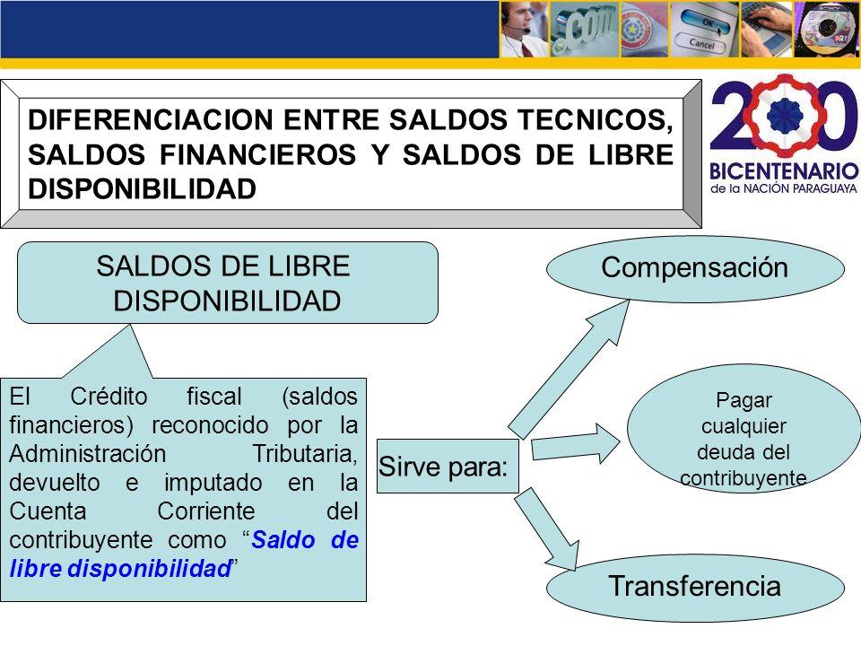 DIFERENCIACION ENTRE SALDOS TECNICOS, SALDOS FINANCIEROS Y SALDOS DE LIBRE DISPONIBILIDAD SALDOS DE LIBRE DISPONIBILIDAD El Crédito fiscal (saldos fin