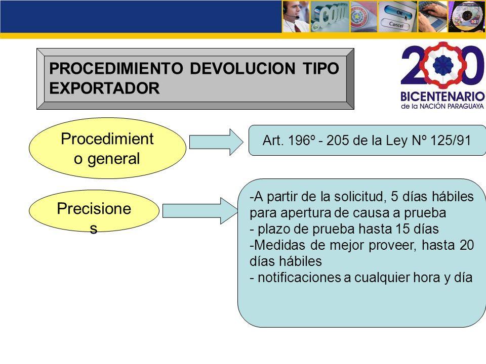 PROCEDIMIENTO DEVOLUCION TIPO EXPORTADOR Procedimient o general Precisione s Art. 196º - 205 de la Ley Nº 125/91 -A partir de la solicitud, 5 días háb