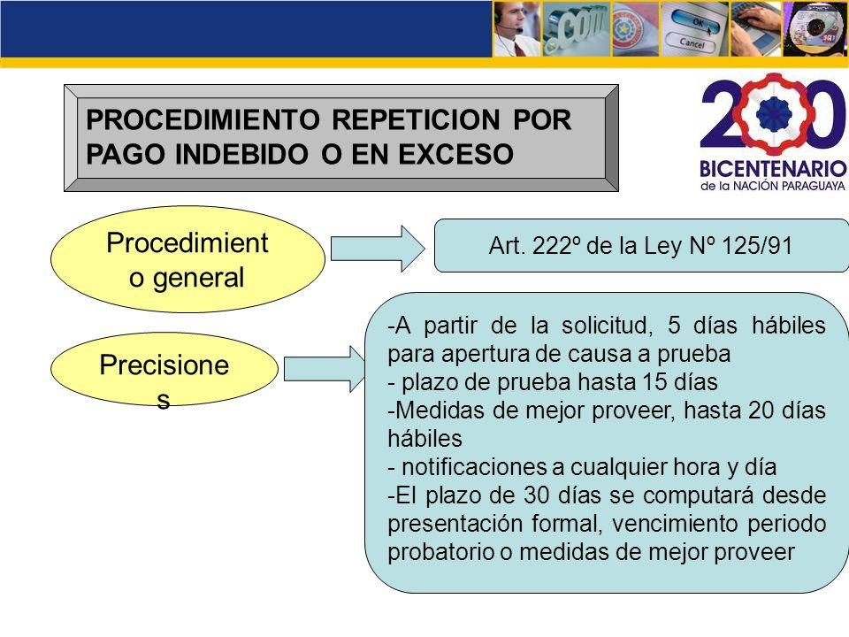 PROCEDIMIENTO REPETICION POR PAGO INDEBIDO O EN EXCESO Procedimient o general Precisione s Art. 222º de la Ley Nº 125/91 -A partir de la solicitud, 5