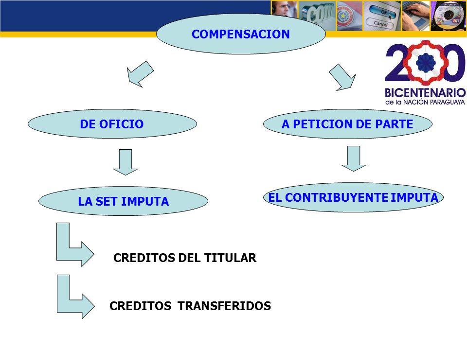 COMPENSACION DE OFICIO A PETICION DE PARTE LA SET IMPUTA CREDITOS DEL TITULAR CREDITOS TRANSFERIDOS EL CONTRIBUYENTE IMPUTA